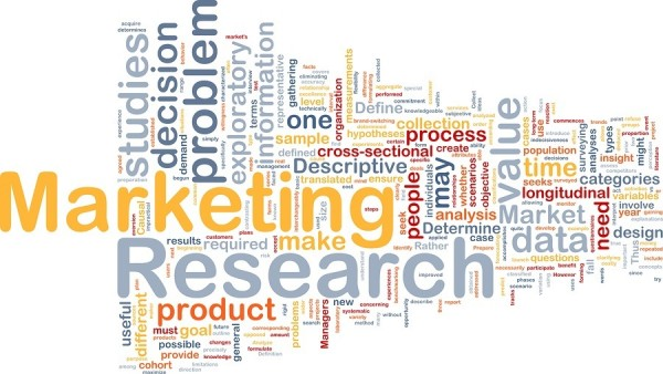 marketing-research-words